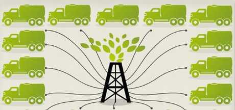 Online tržište za otpadna jestiva i motorna ulja